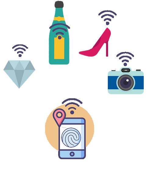 Anticontraffazione Prodotti con NFC